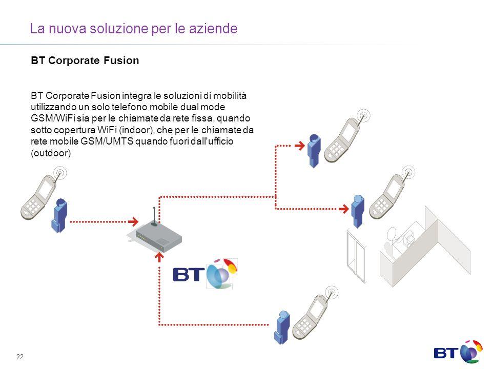 La nuova soluzione per le aziende