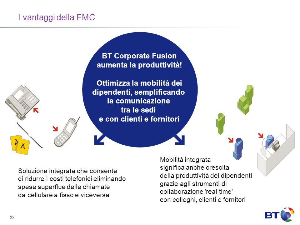I vantaggi della FMC BT Corporate Fusion aumenta la produttività!