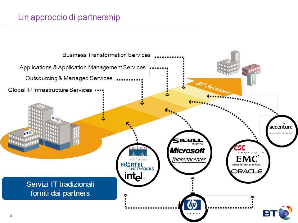 Un approccio di partnership