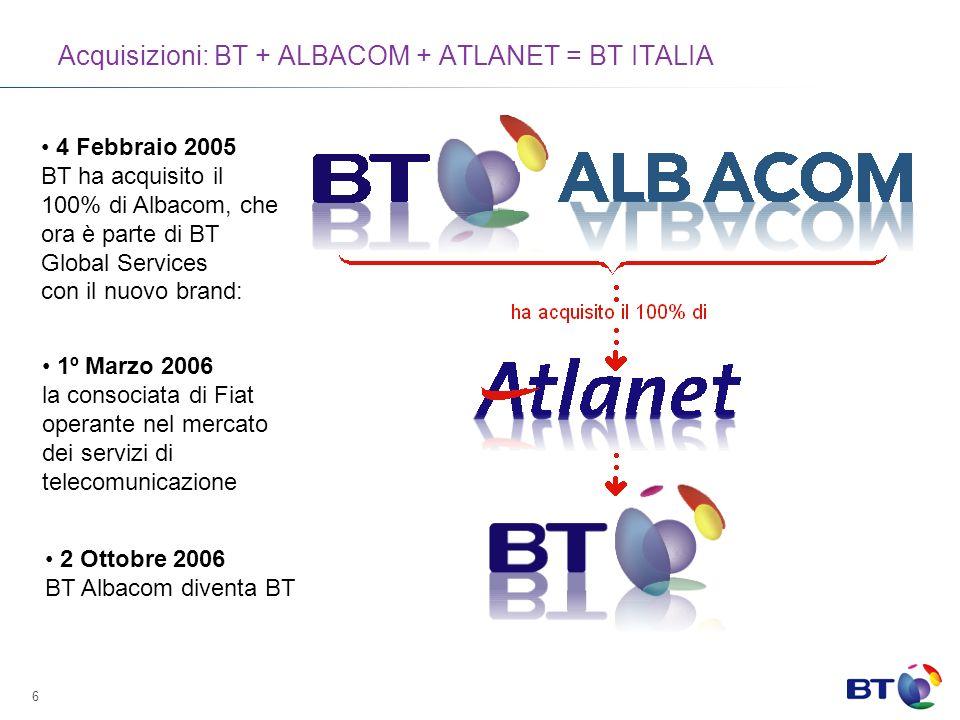 Acquisizioni: BT + ALBACOM + ATLANET = BT ITALIA
