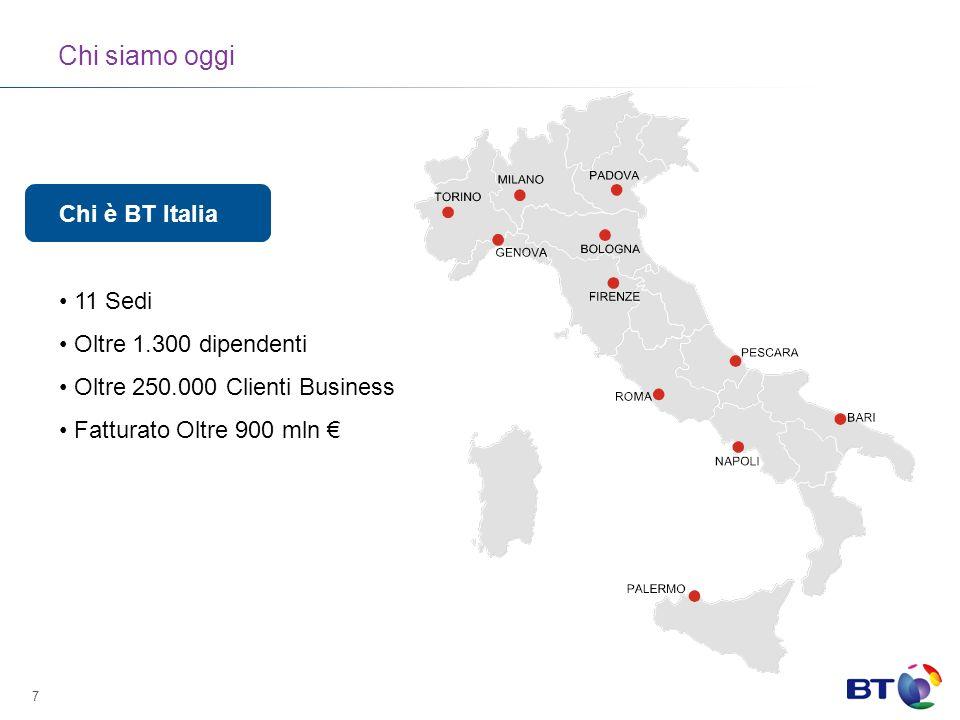Chi siamo oggi Chi è BT Italia 11 Sedi Oltre 1.300 dipendenti