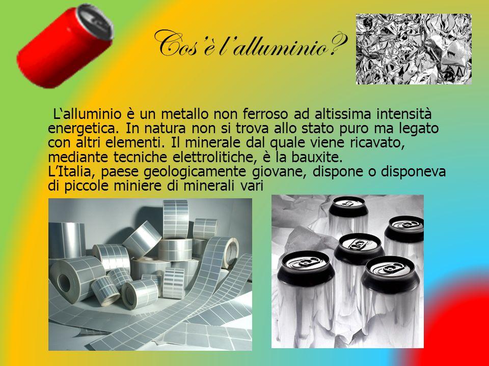 Cos'è l'alluminio