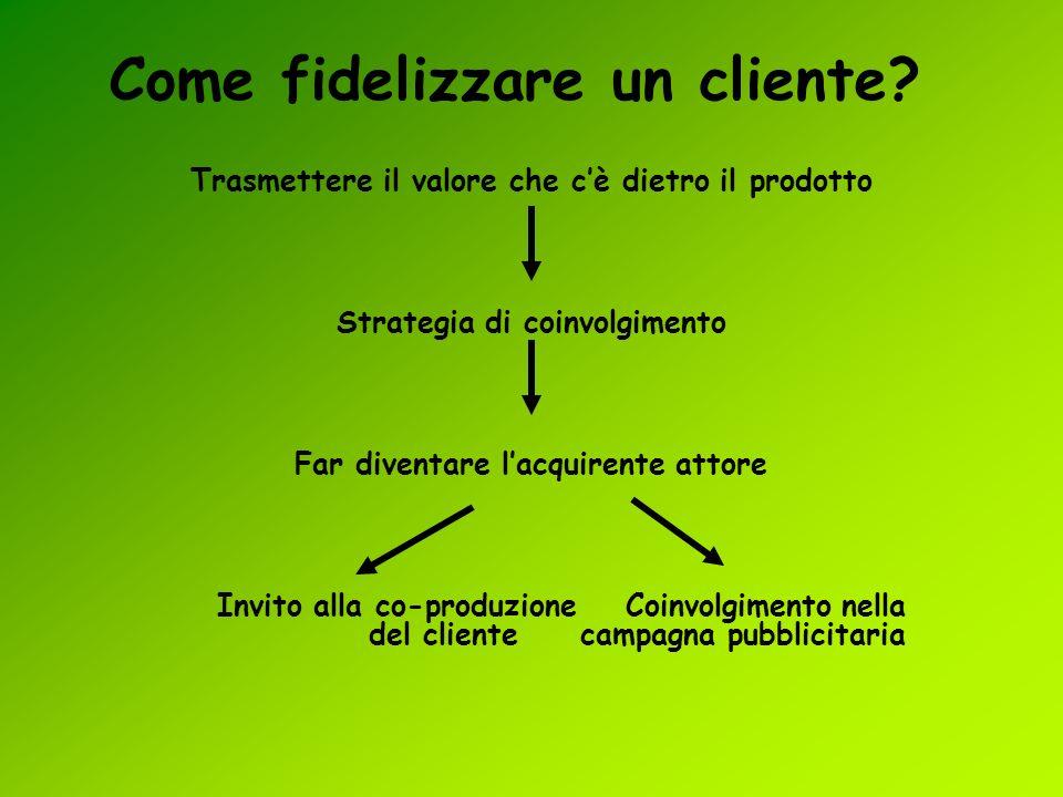 Come fidelizzare un cliente