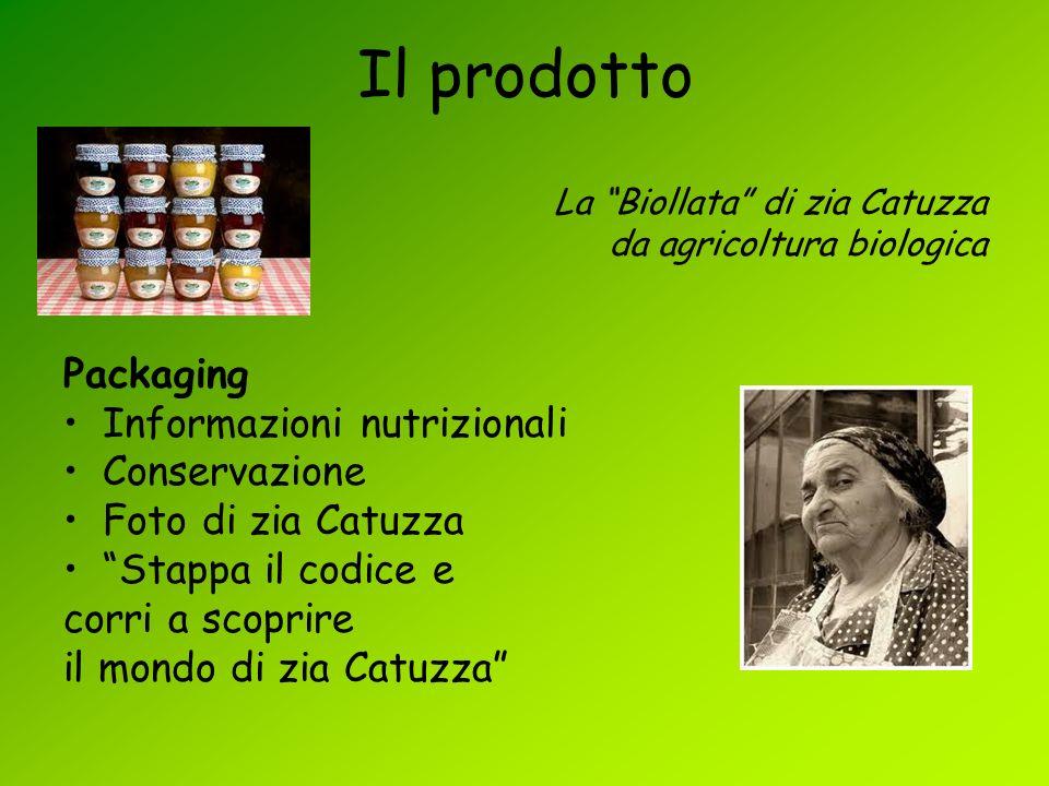 Il prodotto Packaging Informazioni nutrizionali Conservazione