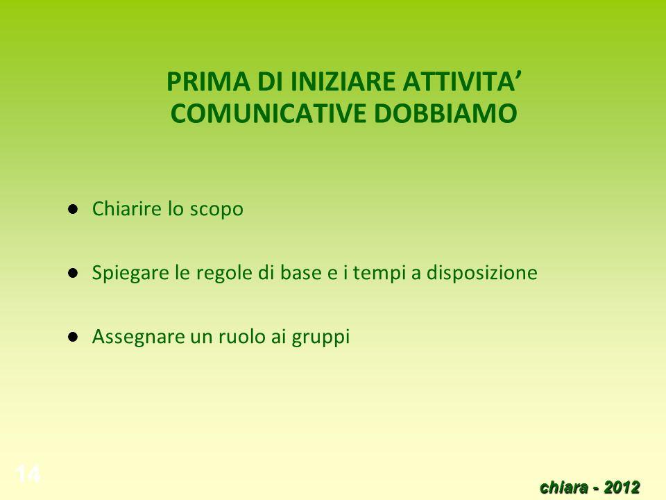 PRIMA DI INIZIARE ATTIVITA' COMUNICATIVE DOBBIAMO
