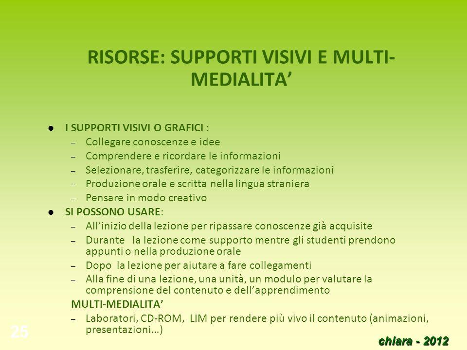 RISORSE: SUPPORTI VISIVI E MULTI-MEDIALITA'