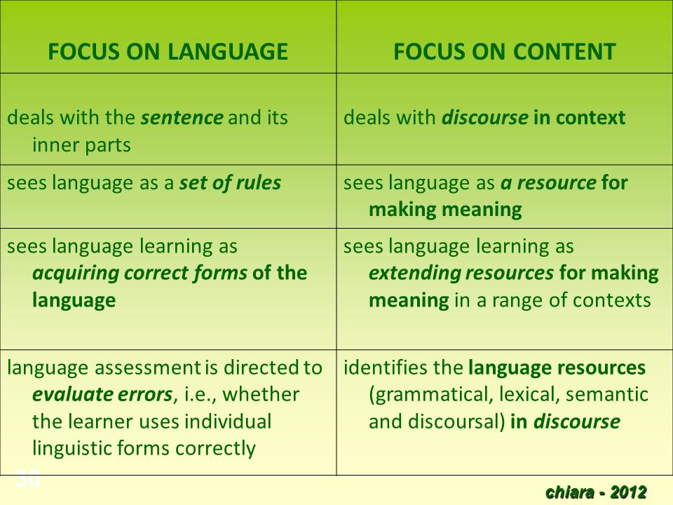 FOCUS ON LANGUAGE FOCUS ON CONTENT