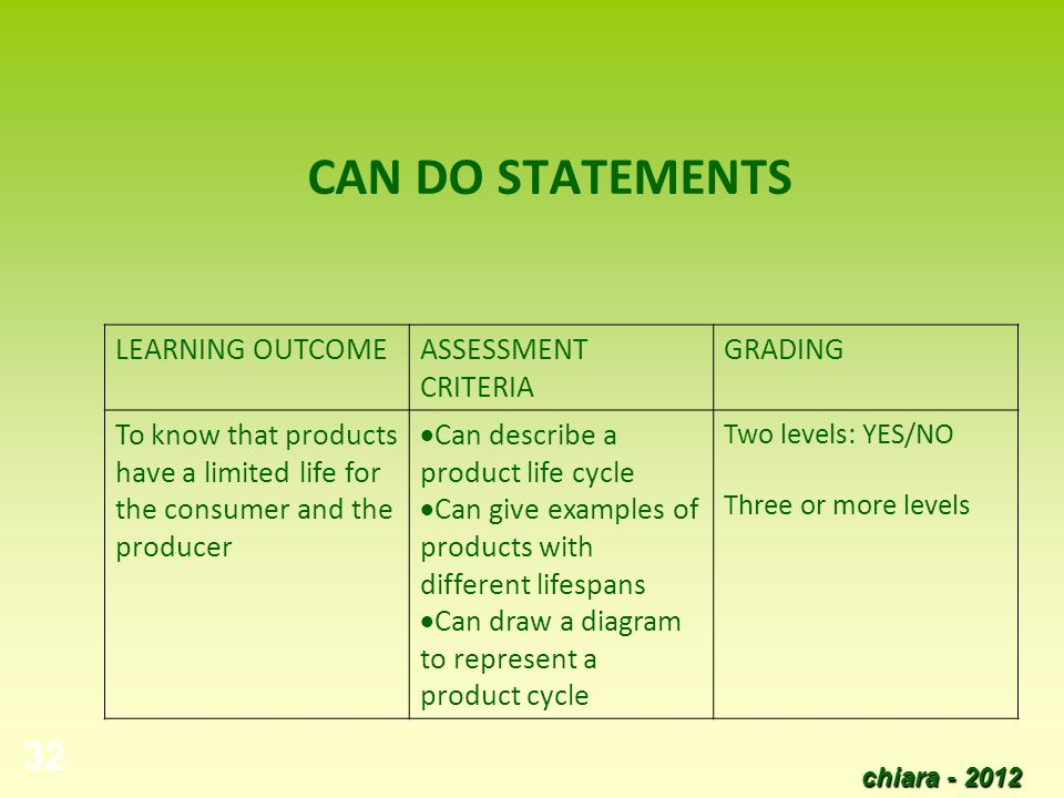 CAN DO STATEMENTS LEARNING OUTCOME ASSESSMENT CRITERIA GRADING