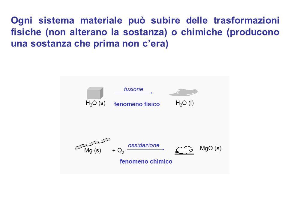 Ogni sistema materiale può subire delle trasformazioni fisiche (non alterano la sostanza) o chimiche (producono una sostanza che prima non c'era)