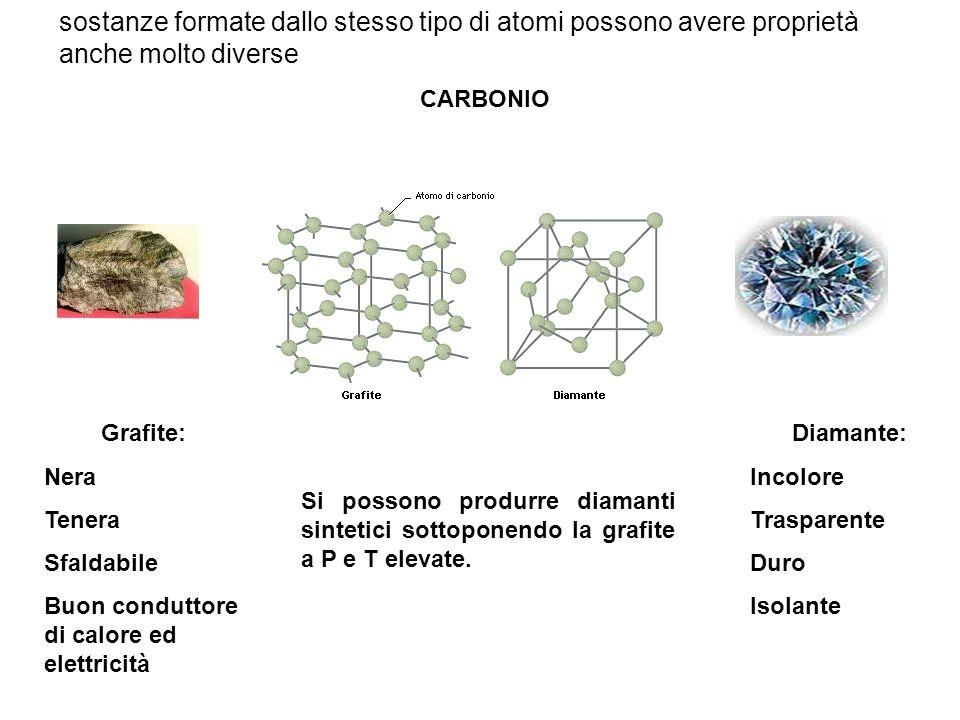 sostanze formate dallo stesso tipo di atomi possono avere proprietà anche molto diverse