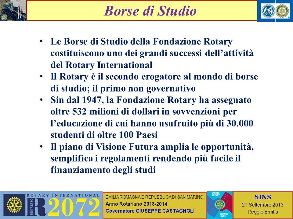 Borse di Studio Le Borse di Studio della Fondazione Rotary costituiscono uno dei grandi successi dell'attività del Rotary International.