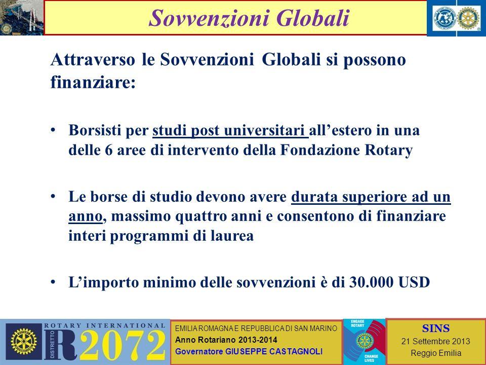 Sovvenzioni Globali Attraverso le Sovvenzioni Globali si possono finanziare:
