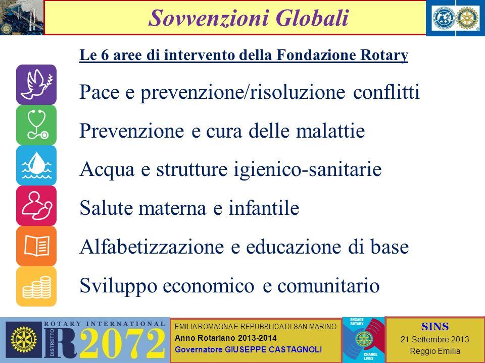 Sovvenzioni Globali Le 6 aree di intervento della Fondazione Rotary