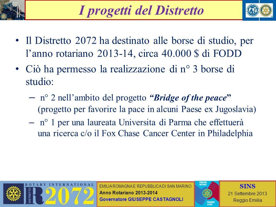 I progetti del Distretto