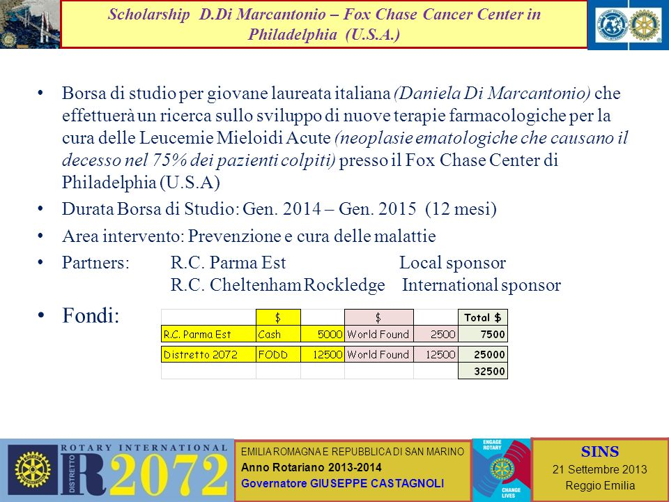 Scholarship D.Di Marcantonio – Fox Chase Cancer Center in Philadelphia (U.S.A.)