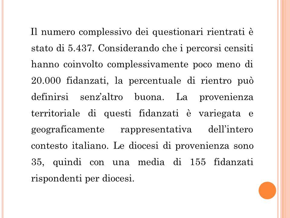 Il numero complessivo dei questionari rientrati è stato di 5. 437