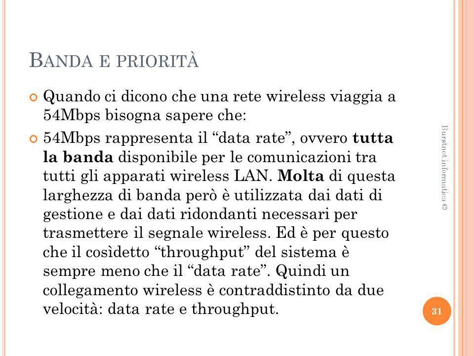 Banda e priorità Quando ci dicono che una rete wireless viaggia a 54Mbps bisogna sapere che: