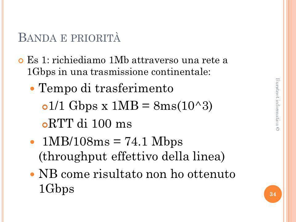 Tempo di trasferimento 1/1 Gbps x 1MB = 8ms(10^3) RTT di 100 ms