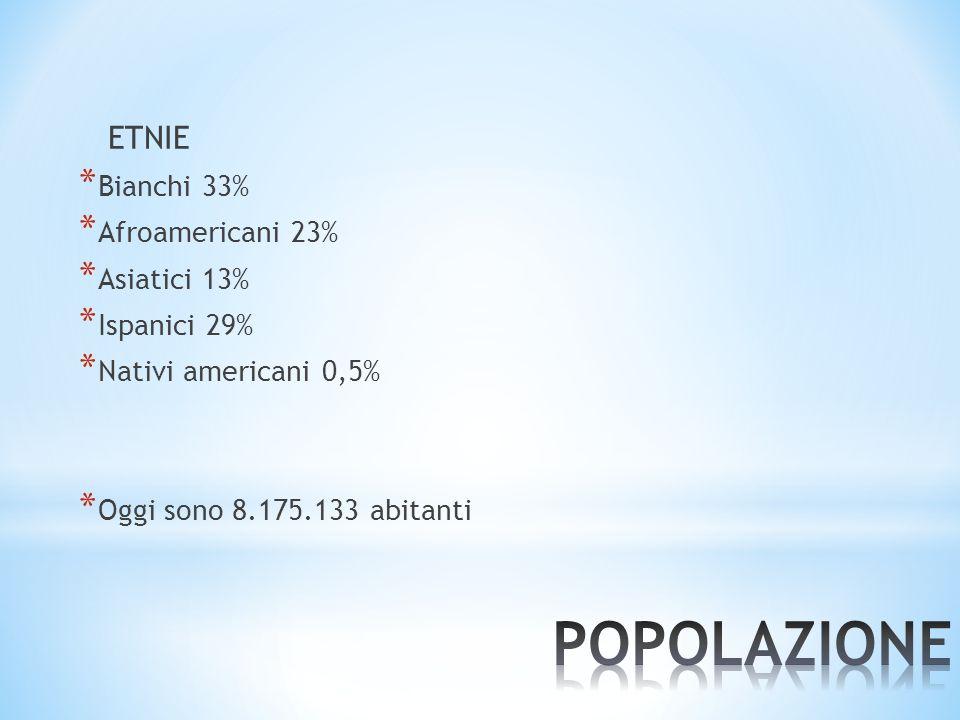 POPOLAZIONE ETNIE Bianchi 33% Afroamericani 23% Asiatici 13%