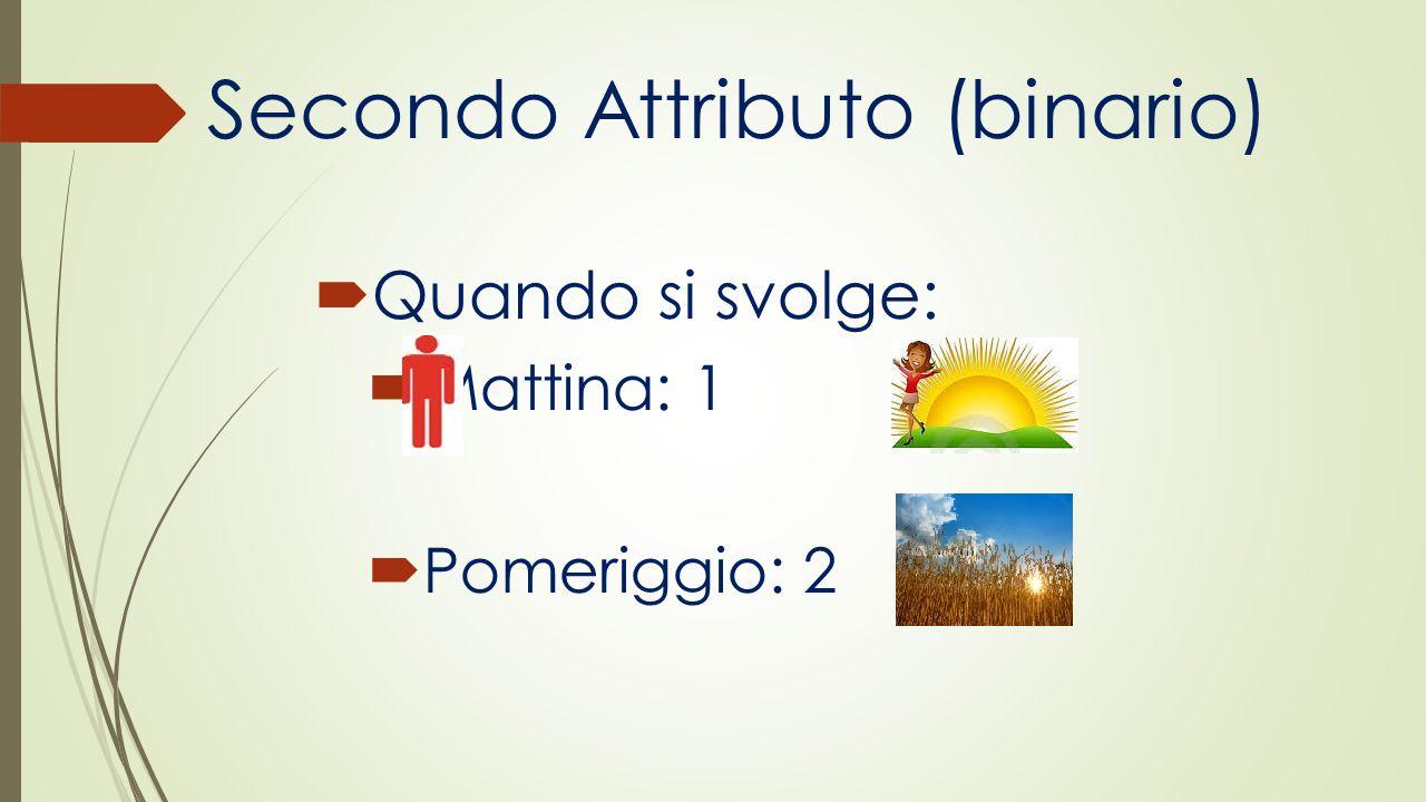 Secondo Attributo (binario)