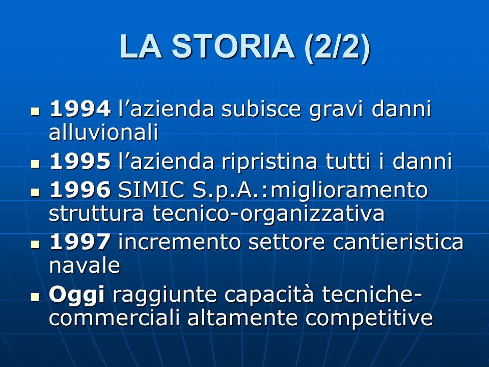 LA STORIA (2/2) 1994 l'azienda subisce gravi danni alluvionali