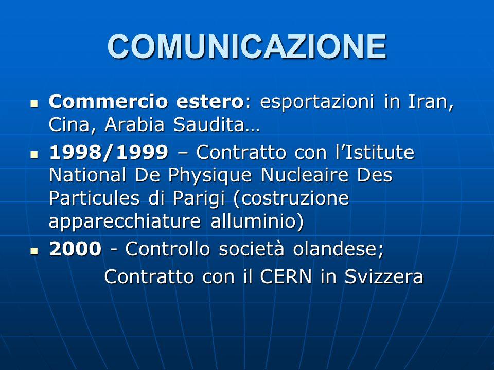 COMUNICAZIONE Commercio estero: esportazioni in Iran, Cina, Arabia Saudita…