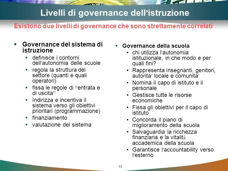 Livelli di governance dell'istruzione
