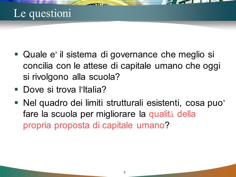 Le questioni Quale e' il sistema di governance che meglio si concilia con le attese di capitale umano che oggi si rivolgono alla scuola