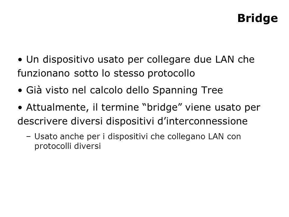 Bridge Un dispositivo usato per collegare due LAN che funzionano sotto lo stesso protocollo. Già visto nel calcolo dello Spanning Tree.