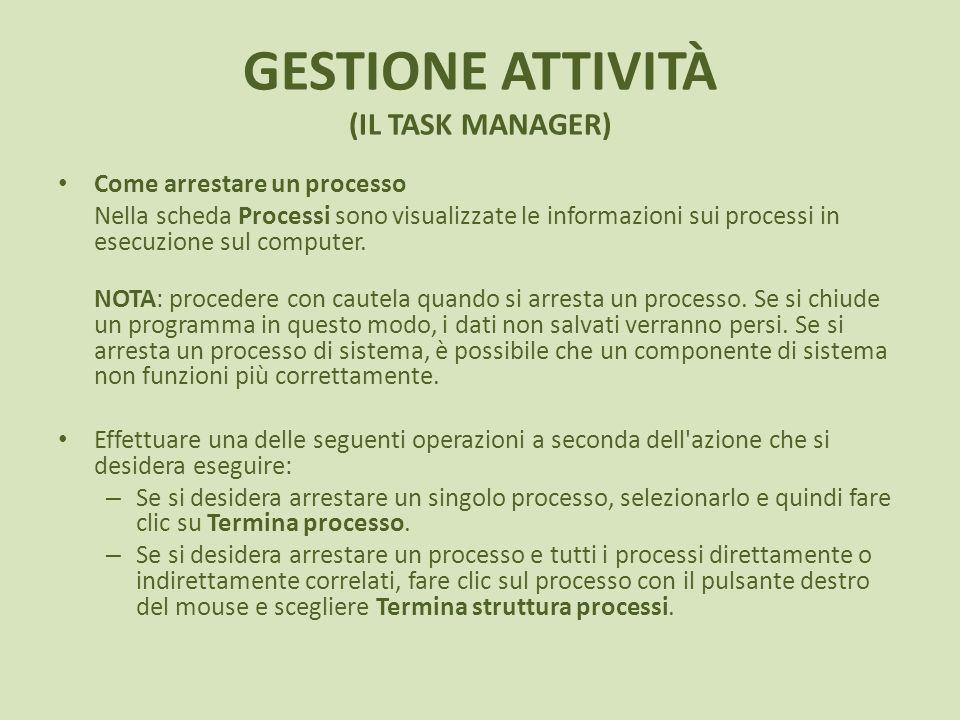 GESTIONE ATTIVITÀ (IL TASK MANAGER)