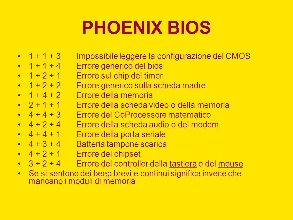 PHOENIX BIOS 1 + 1 + 3 Impossibile leggere la configurazione del CMOS