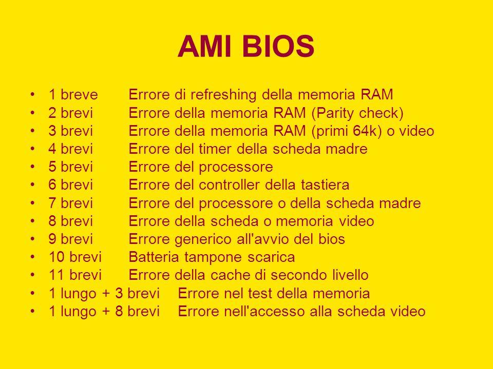 AMI BIOS 1 breve Errore di refreshing della memoria RAM
