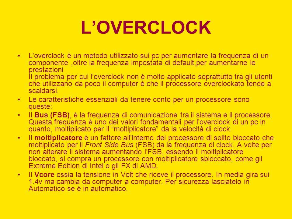 L'OVERCLOCK