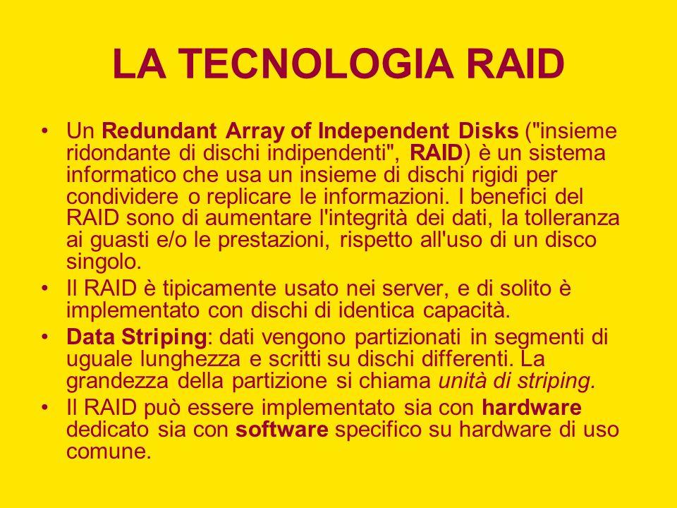 LA TECNOLOGIA RAID