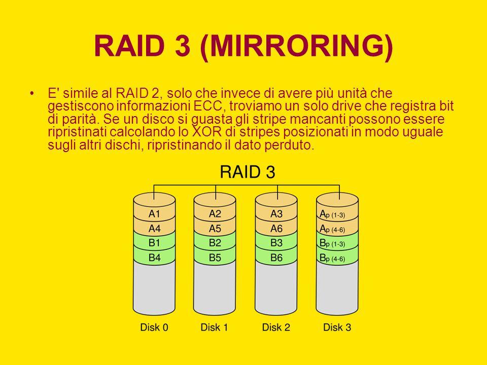 RAID 3 (MIRRORING)