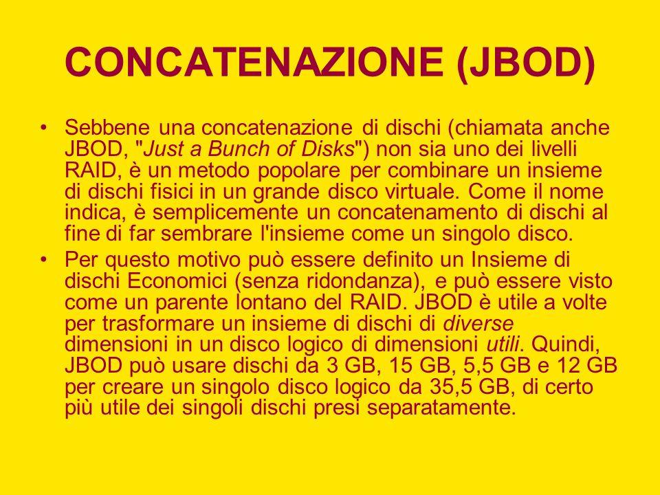 CONCATENAZIONE (JBOD)