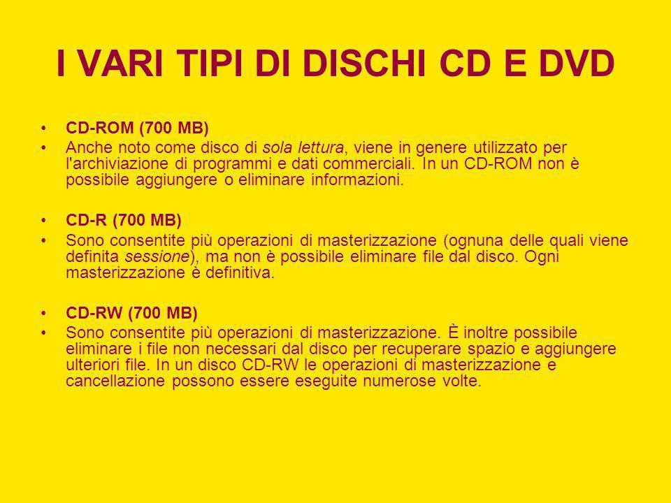 I VARI TIPI DI DISCHI CD E DVD