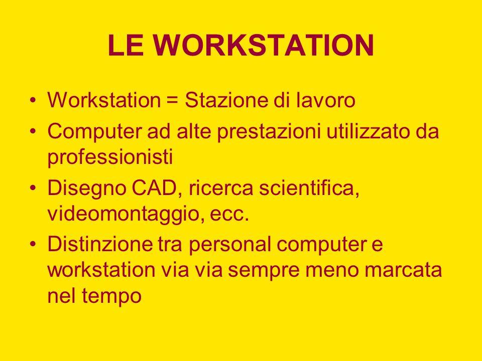 LE WORKSTATION Workstation = Stazione di lavoro