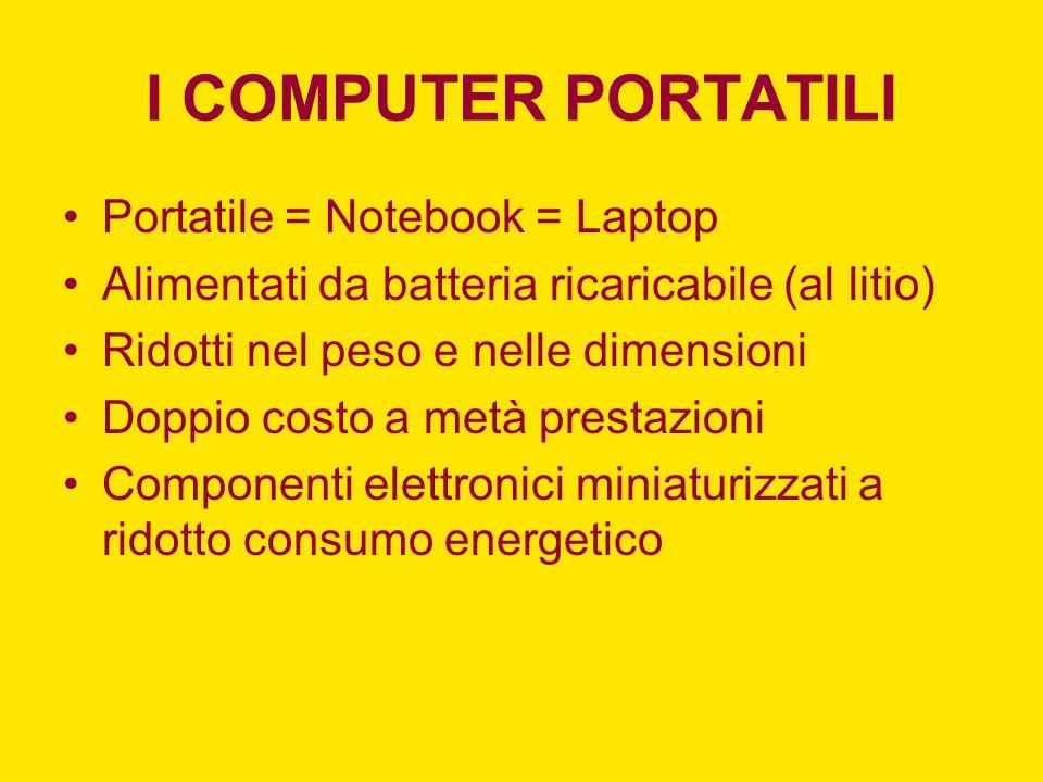 I COMPUTER PORTATILI Portatile = Notebook = Laptop