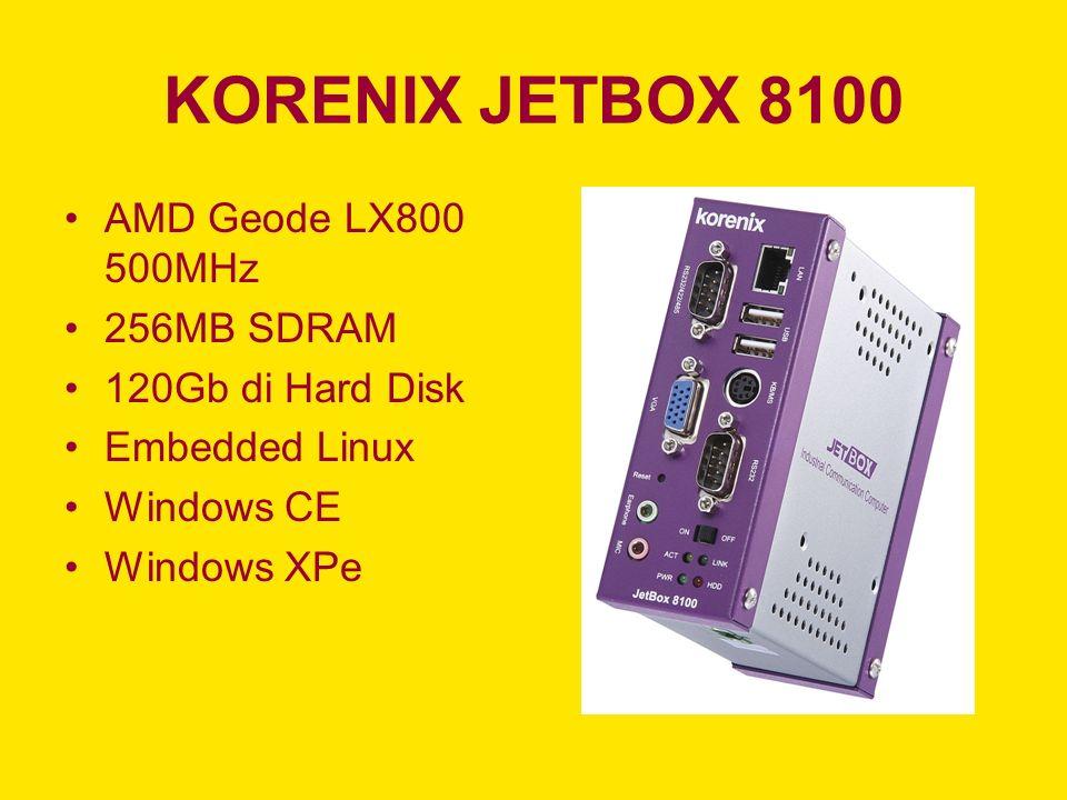 KORENIX JETBOX 8100 AMD Geode LX800 500MHz 256MB SDRAM