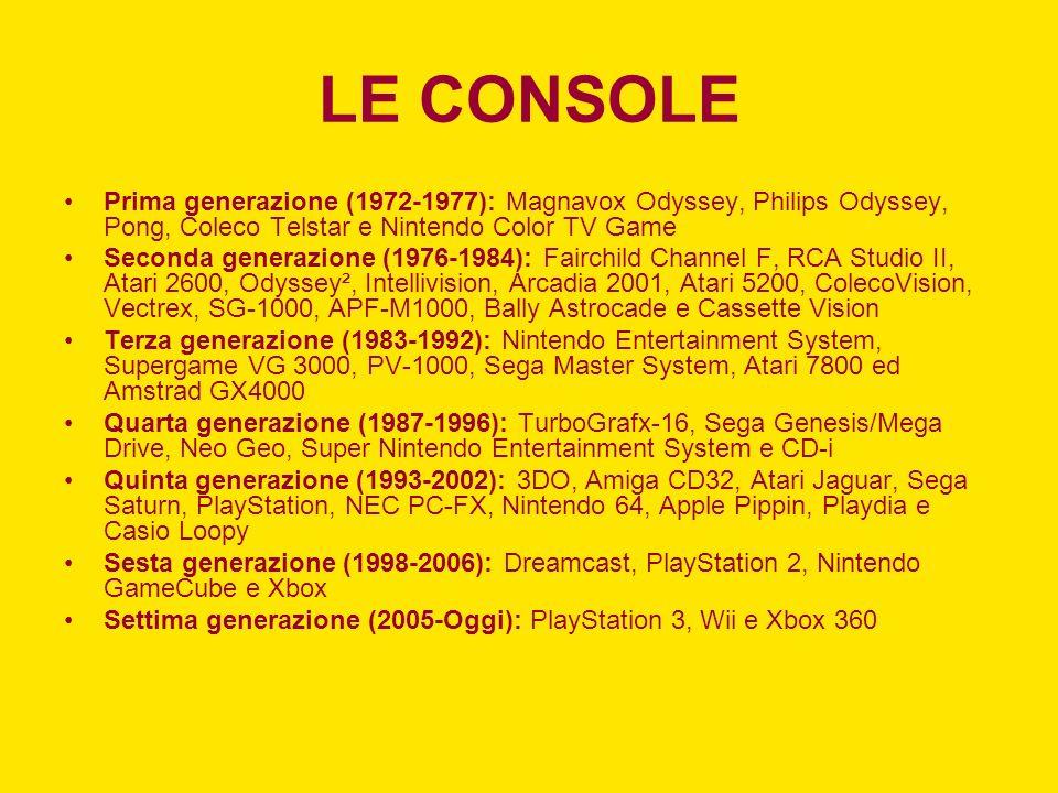 LE CONSOLE Prima generazione (1972-1977): Magnavox Odyssey, Philips Odyssey, Pong, Coleco Telstar e Nintendo Color TV Game.