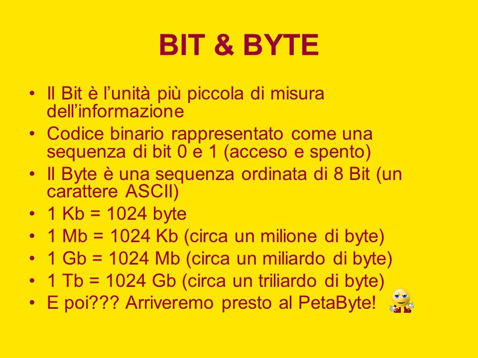 BIT & BYTE Il Bit è l'unità più piccola di misura dell'informazione