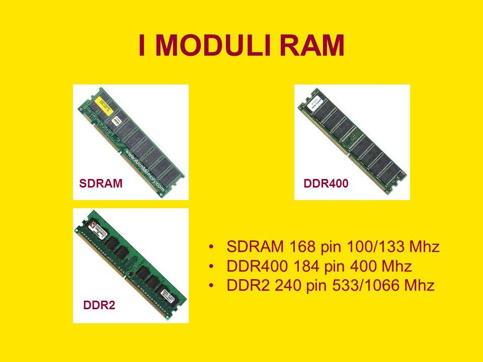 I MODULI RAM SDRAM 168 pin 100/133 Mhz DDR400 184 pin 400 Mhz
