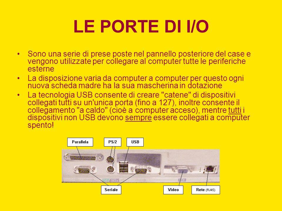 LE PORTE DI I/O