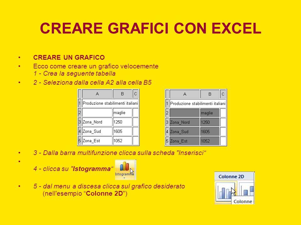 CREARE GRAFICI CON EXCEL