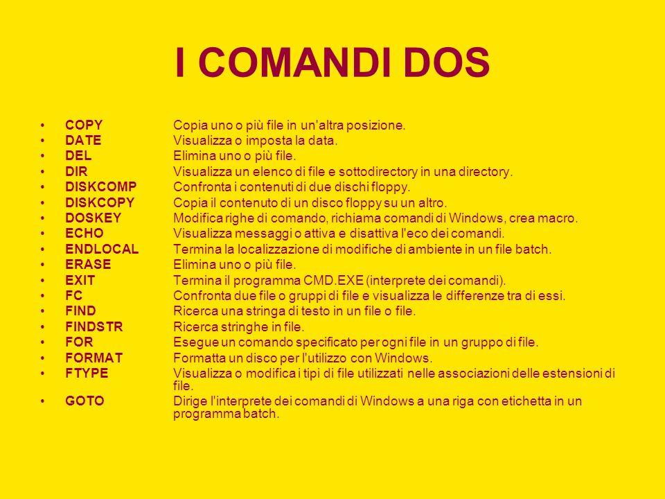 I COMANDI DOS COPY Copia uno o più file in un altra posizione.