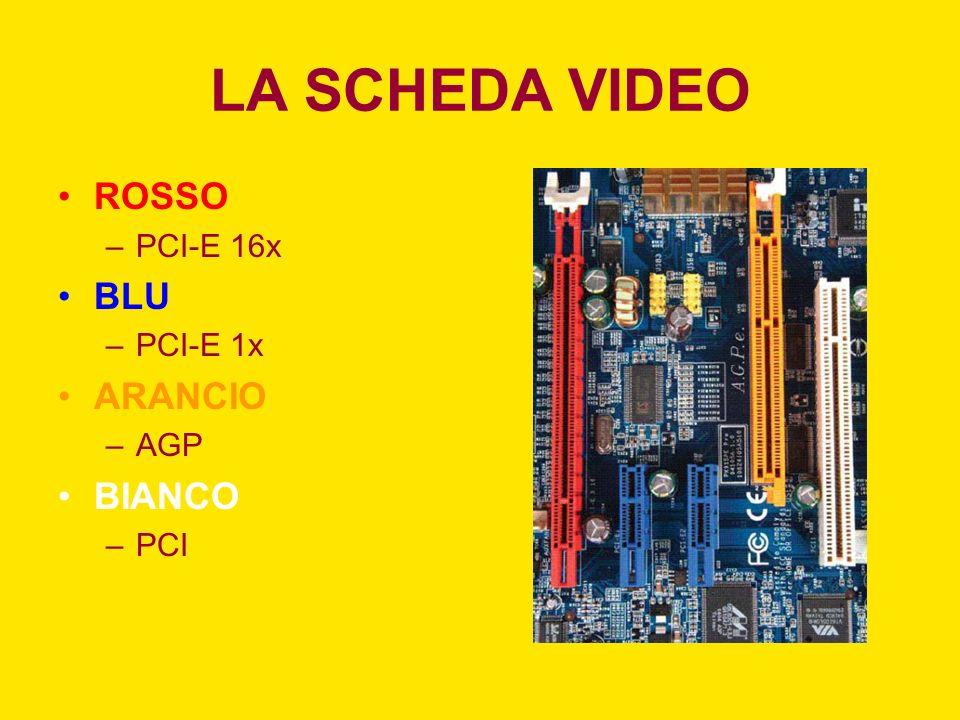 LA SCHEDA VIDEO ROSSO PCI-E 16x BLU PCI-E 1x ARANCIO AGP BIANCO PCI