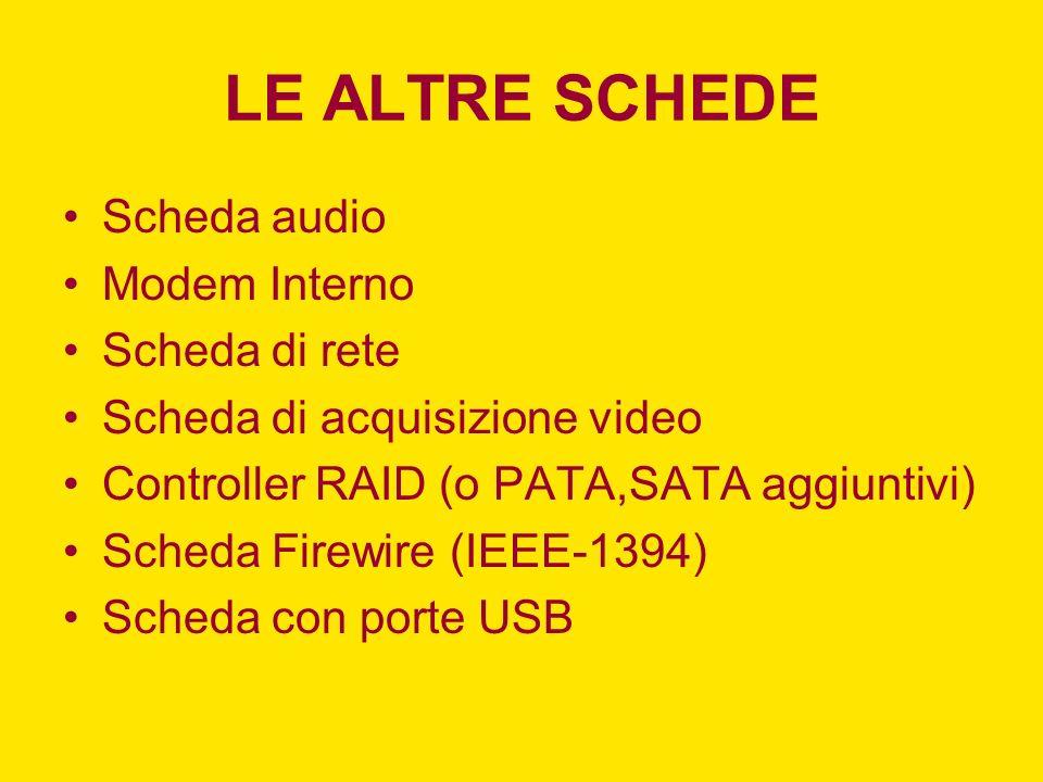 LE ALTRE SCHEDE Scheda audio Modem Interno Scheda di rete