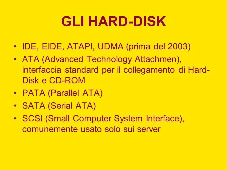 GLI HARD-DISK IDE, EIDE, ATAPI, UDMA (prima del 2003)