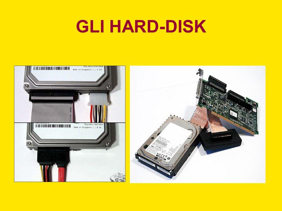 GLI HARD-DISK